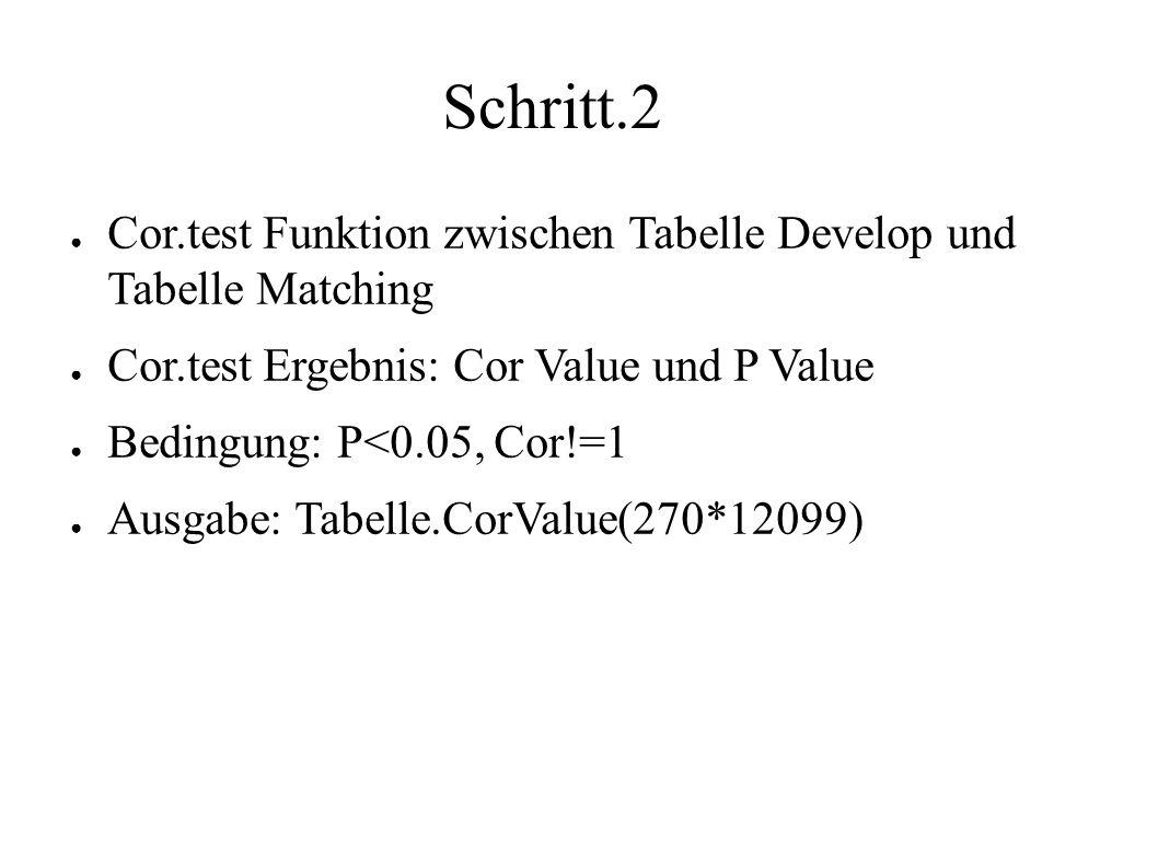 ● Cor.test Funktion zwischen Tabelle Develop und Tabelle Matching ● Cor.test Ergebnis: Cor Value und P Value ● Bedingung: P<0.05, Cor!=1 ● Ausgabe: Ta