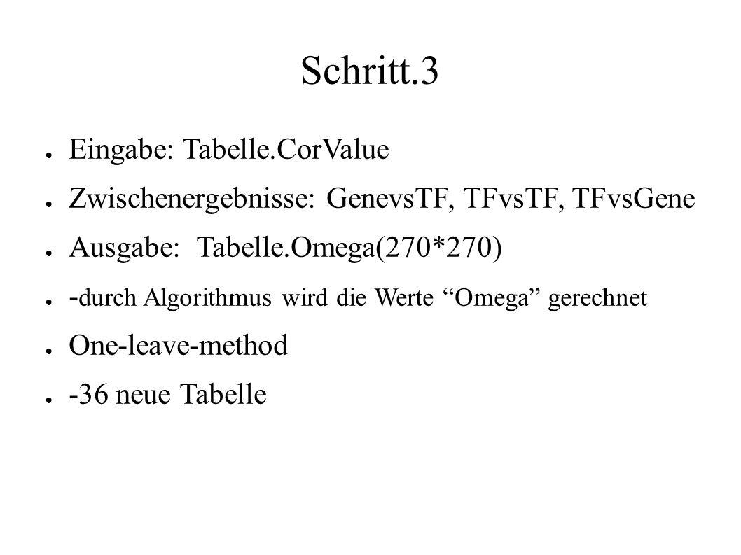Schritt.3 ● Eingabe: Tabelle.CorValue ● Zwischenergebnisse: GenevsTF, TFvsTF, TFvsGene ● Ausgabe: Tabelle.Omega(270*270) ● - durch Algorithmus wird di