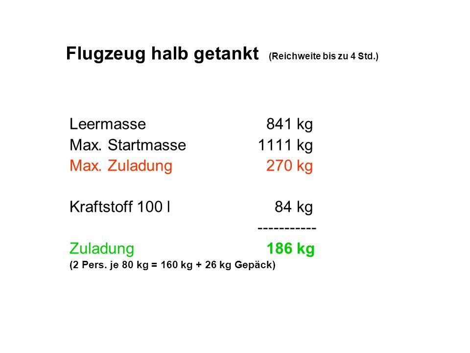 Leermasse 841 kg Max. Startmasse1111 kg Max. Zuladung 270 kg Kraftstoff 100 l 84 kg ----------- Zuladung 186 kg (2 Pers. je 80 kg = 160 kg + 26 kg Gep
