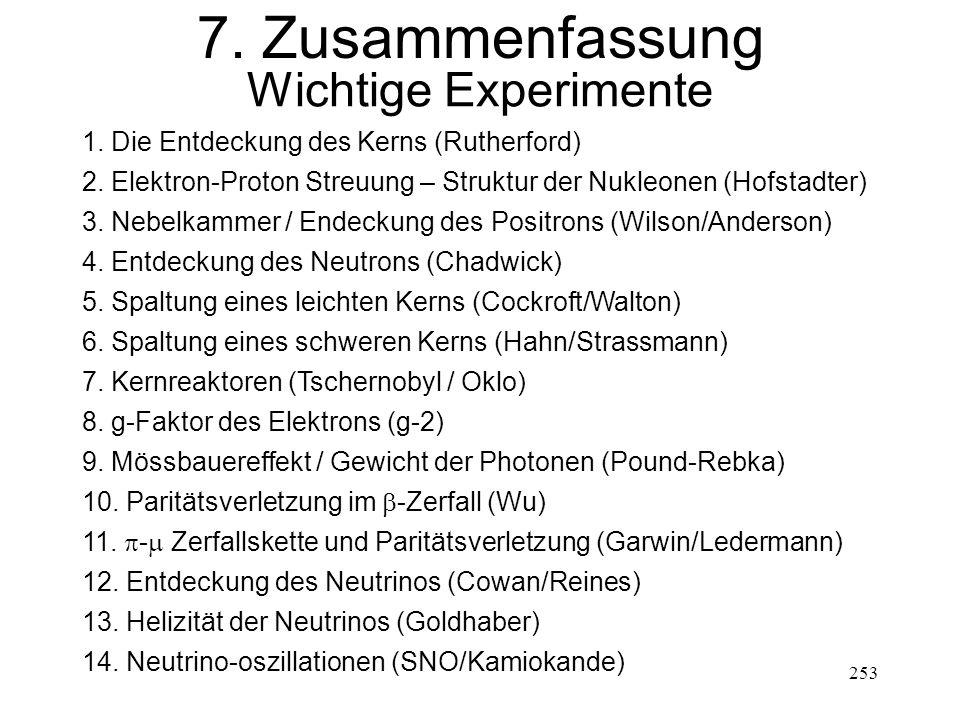 253 7. Zusammenfassung 1. Die Entdeckung des Kerns (Rutherford) 2. Elektron-Proton Streuung – Struktur der Nukleonen (Hofstadter) 3. Nebelkammer / End