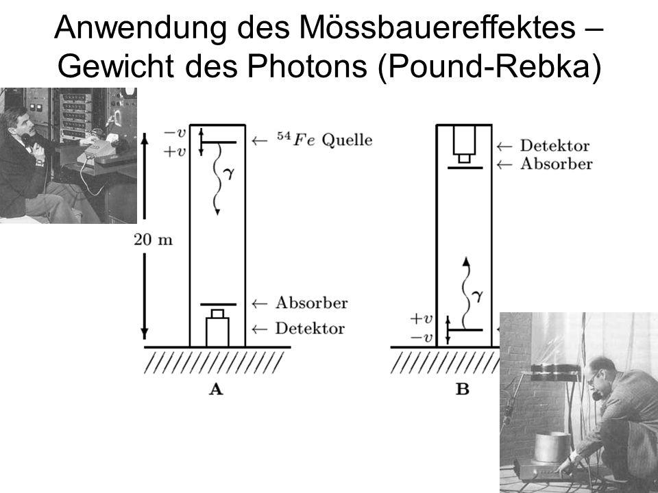 262 Anwendung des Mössbauereffektes – Gewicht des Photons (Pound-Rebka)
