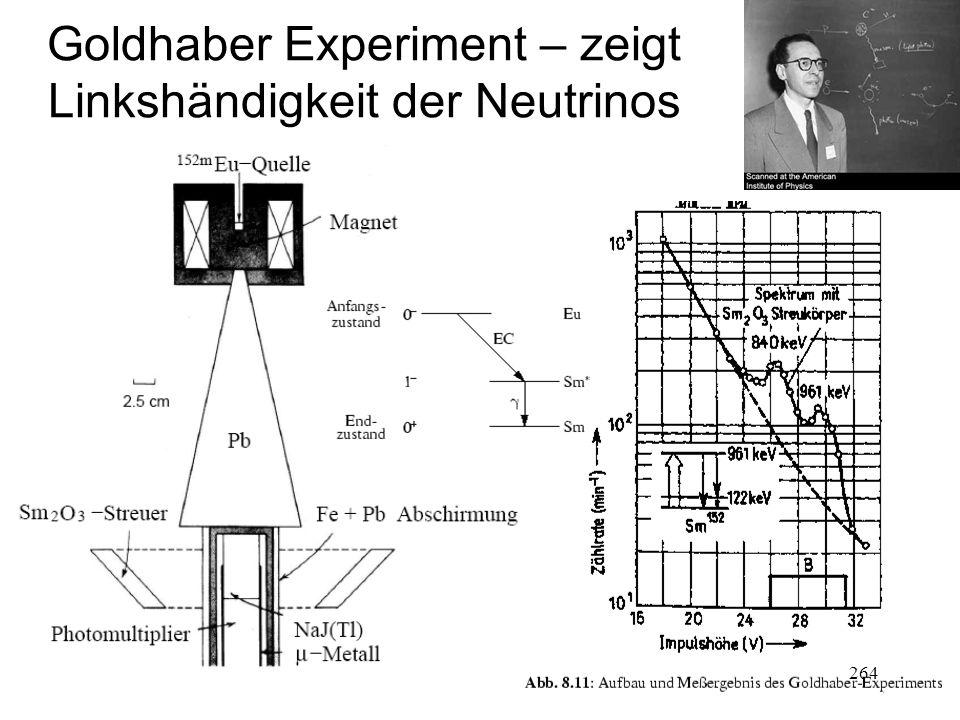 264 Goldhaber Experiment – zeigt Linkshändigkeit der Neutrinos