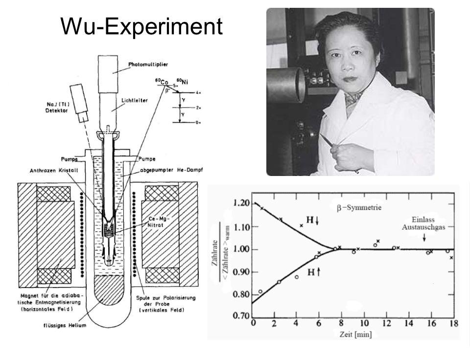 265 Wu-Experiment