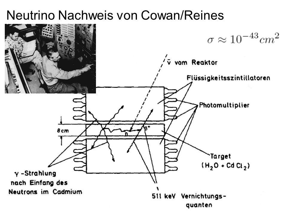 267 Neutrino Nachweis von Cowan/Reines
