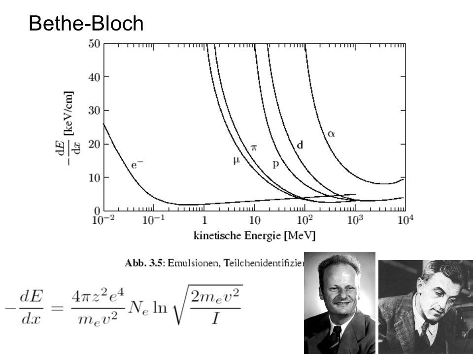271 Bethe-Bloch