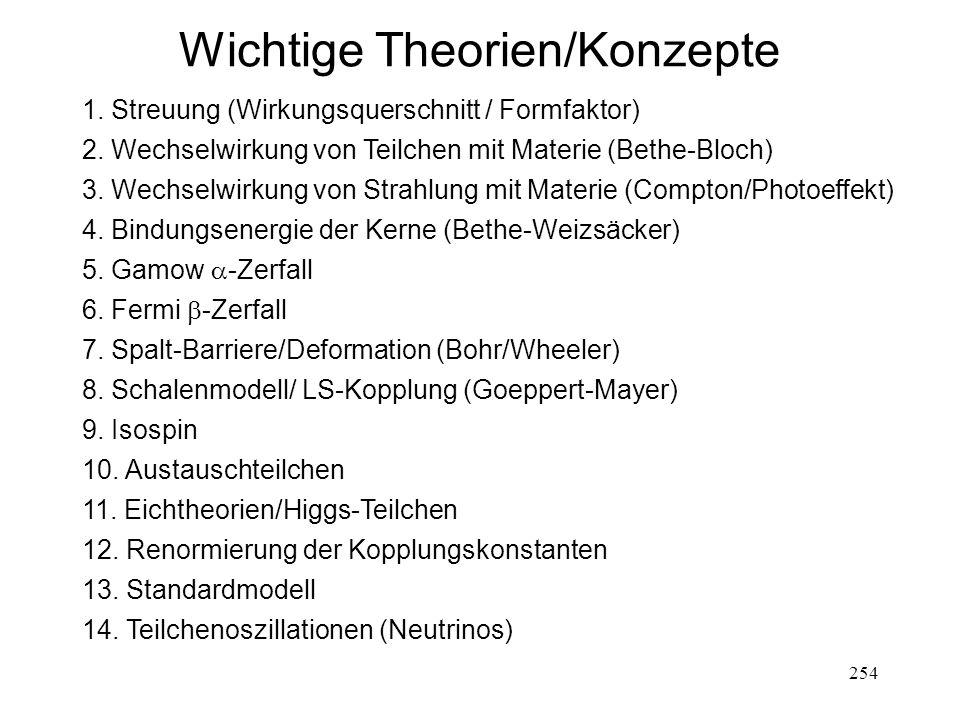 254 Wichtige Theorien/Konzepte 1. Streuung (Wirkungsquerschnitt / Formfaktor) 2. Wechselwirkung von Teilchen mit Materie (Bethe-Bloch) 3. Wechselwirku