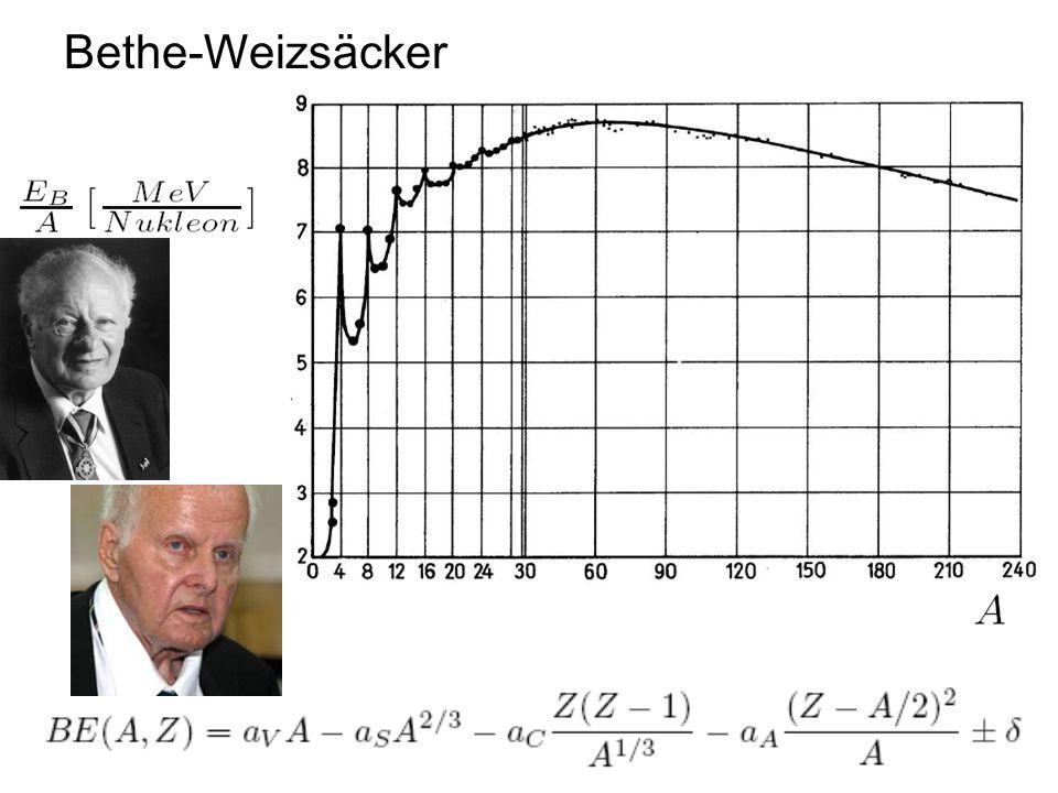273 Bethe-Weizsäcker