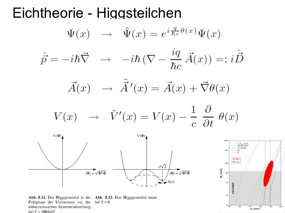 280 Eichtheorie - Higgsteilchen