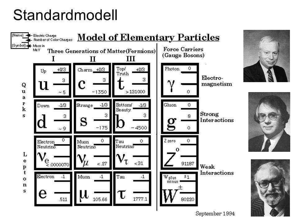 282 Standardmodell