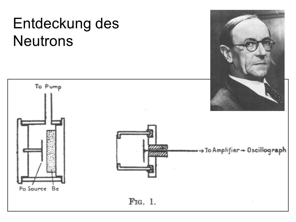 258 Entdeckung des Neutrons