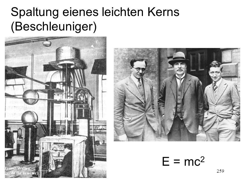 259 Spaltung eienes leichten Kerns (Beschleuniger) E = mc 2