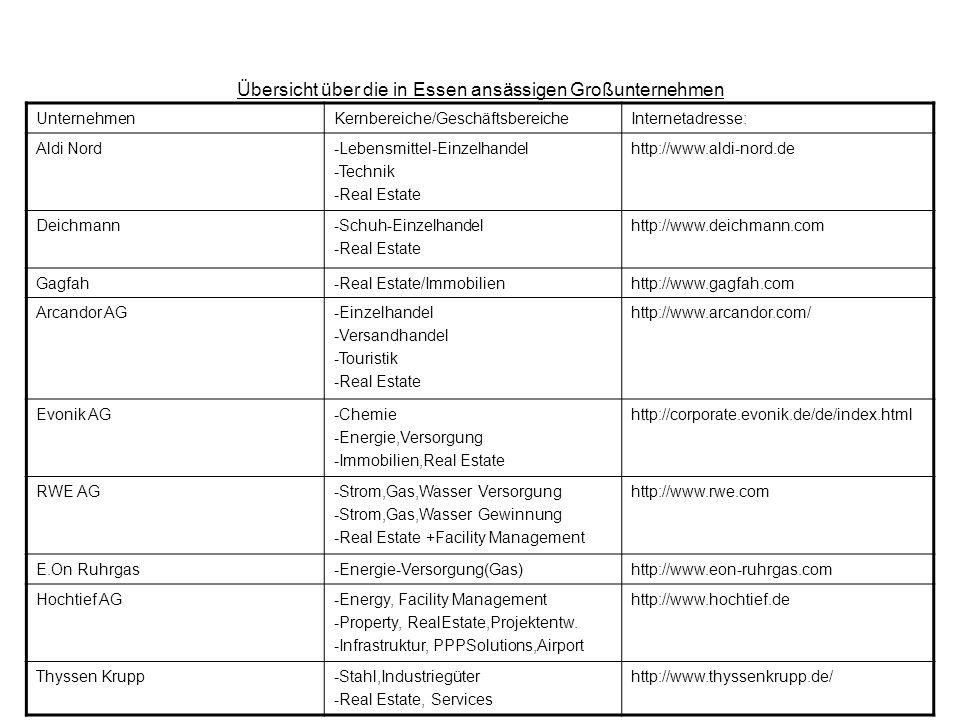 Übersicht über die in Essen ansässigen Großunternehmen UnternehmenKernbereiche/GeschäftsbereicheInternetadresse: Aldi Nord-Lebensmittel-Einzelhandel -