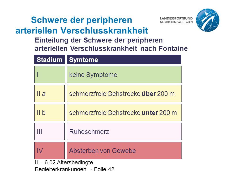 III - 6.02 Altersbedingte Begleiterkrankungen - Folie 42 Schwere der peripheren arteriellen Verschlusskrankheit Einteilung der Schwere der peripheren