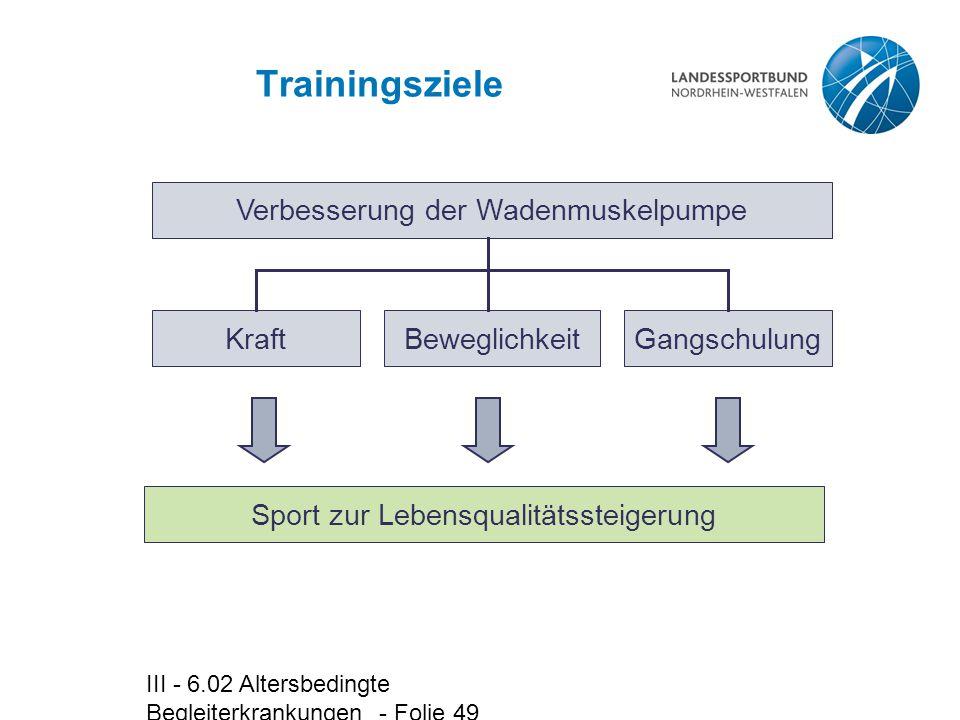 III - 6.02 Altersbedingte Begleiterkrankungen - Folie 49 Trainingsziele KraftBeweglichkeitGangschulung Verbesserung der Wadenmuskelpumpe Sport zur Leb