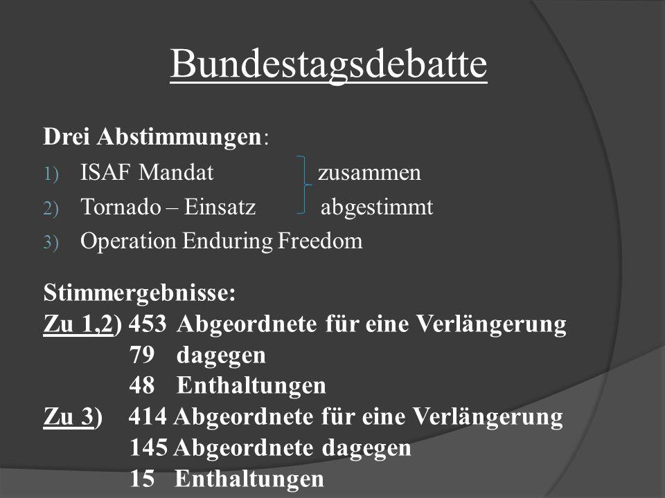 Bundestagsdebatte Drei Abstimmungen : 1) ISAF Mandat zusammen 2) Tornado – Einsatz abgestimmt 3) Operation Enduring Freedom Stimmergebnisse: Zu 1,2) 4