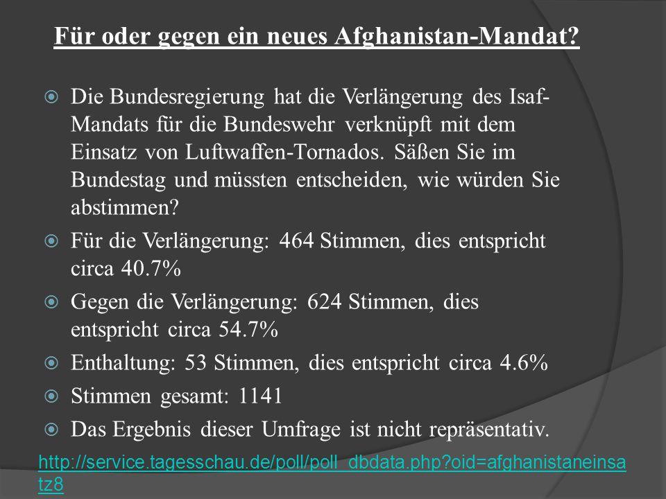  Die Bundesregierung hat die Verlängerung des Isaf- Mandats für die Bundeswehr verknüpft mit dem Einsatz von Luftwaffen-Tornados. Säßen Sie im Bundes