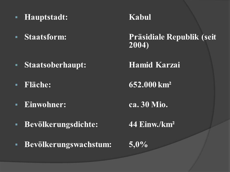  Hauptstadt:Kabul  Staatsform:Präsidiale Republik (seit 2004)  Staatsoberhaupt:Hamid Karzai  Fläche:652.000 km²  Einwohner:ca. 30 Mio.  Bevölker