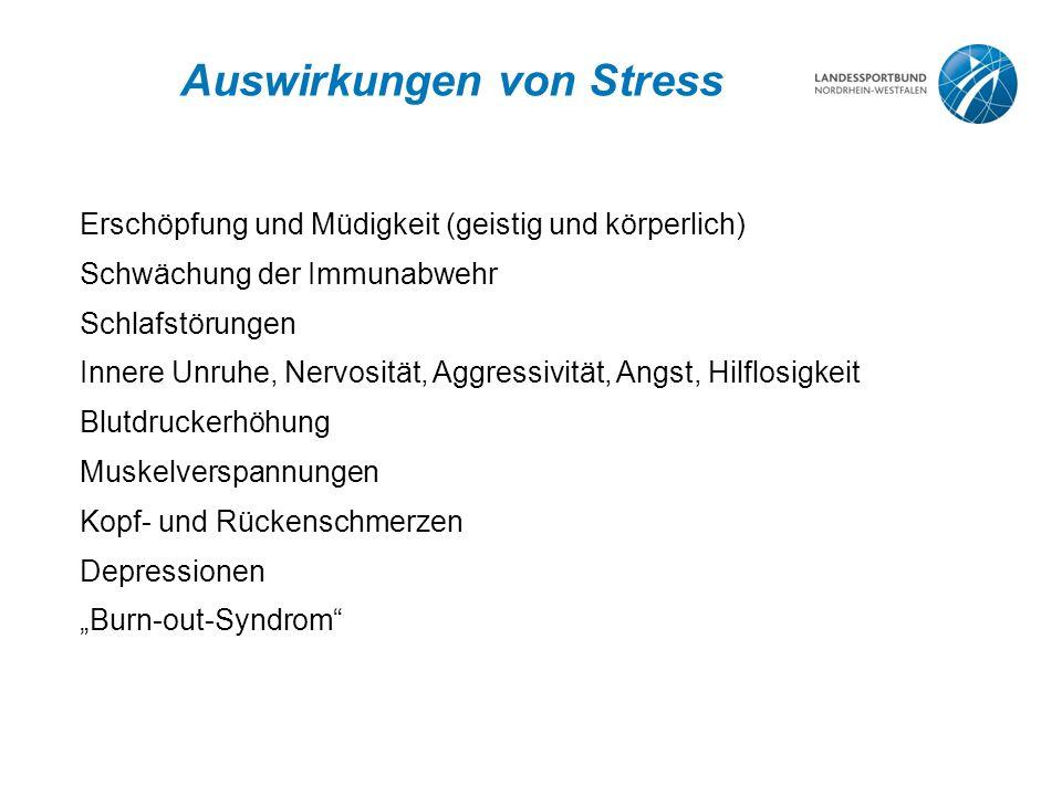 """Auswirkungen von Stress Erschöpfung und Müdigkeit (geistig und körperlich) Schwächung der Immunabwehr Schlafstörungen Innere Unruhe, Nervosität, Aggressivität, Angst, Hilflosigkeit Blutdruckerhöhung Muskelverspannungen Kopf- und Rückenschmerzen Depressionen """"Burn-out-Syndrom"""