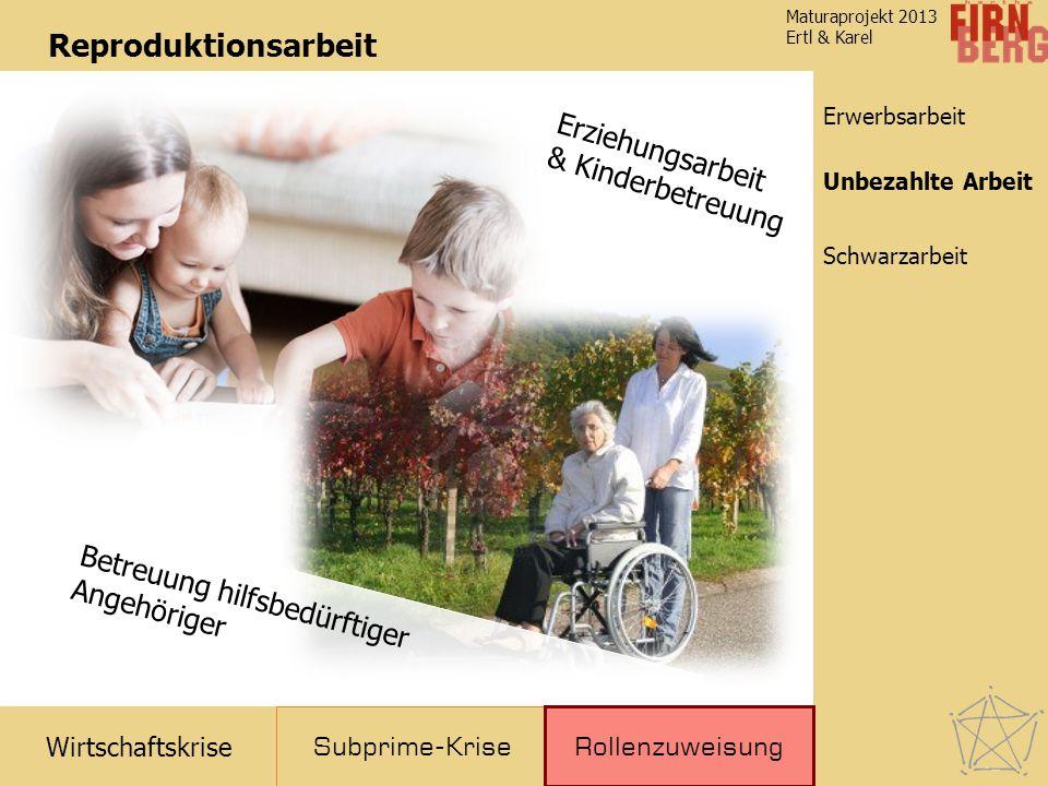 Subprime-Krise Rollenzuweisung Wirtschaftskrise Schwarzarbeit Unbezahlte Arbeit Erwerbsarbeit Maturaprojekt 2013 Ertl & Karel Betreuung hilfsbedürftig