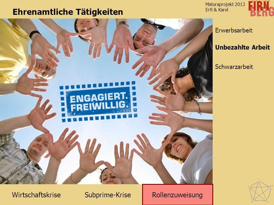 Subprime-Krise Rollenzuweisung Wirtschaftskrise Schwarzarbeit Unbezahlte Arbeit Erwerbsarbeit Maturaprojekt 2013 Ertl & Karel Ehrenamtliche Tätigkeite