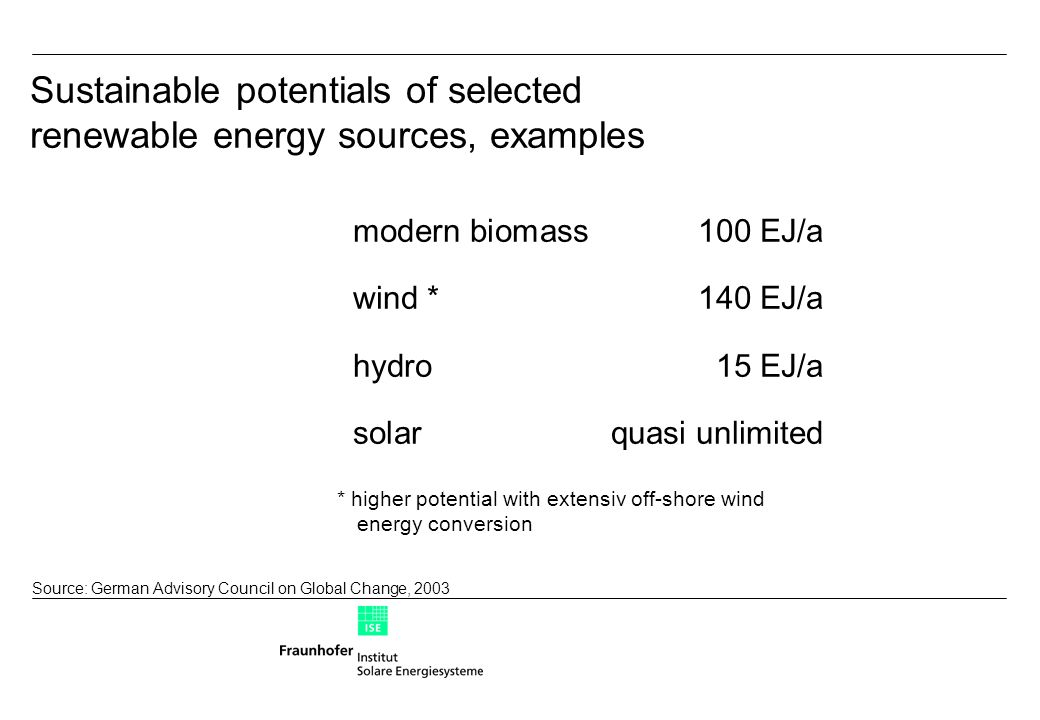 * higher potential with extensiv off-shore wind energy conversion Sustainable potentials of selected renewable energy sources, examples modern biomass
