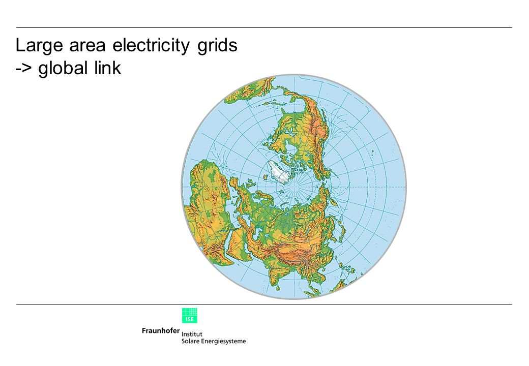 Large area electricity grids -> global link
