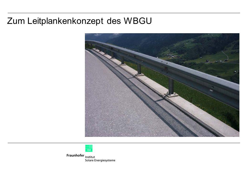 Zum Leitplankenkonzept des WBGU