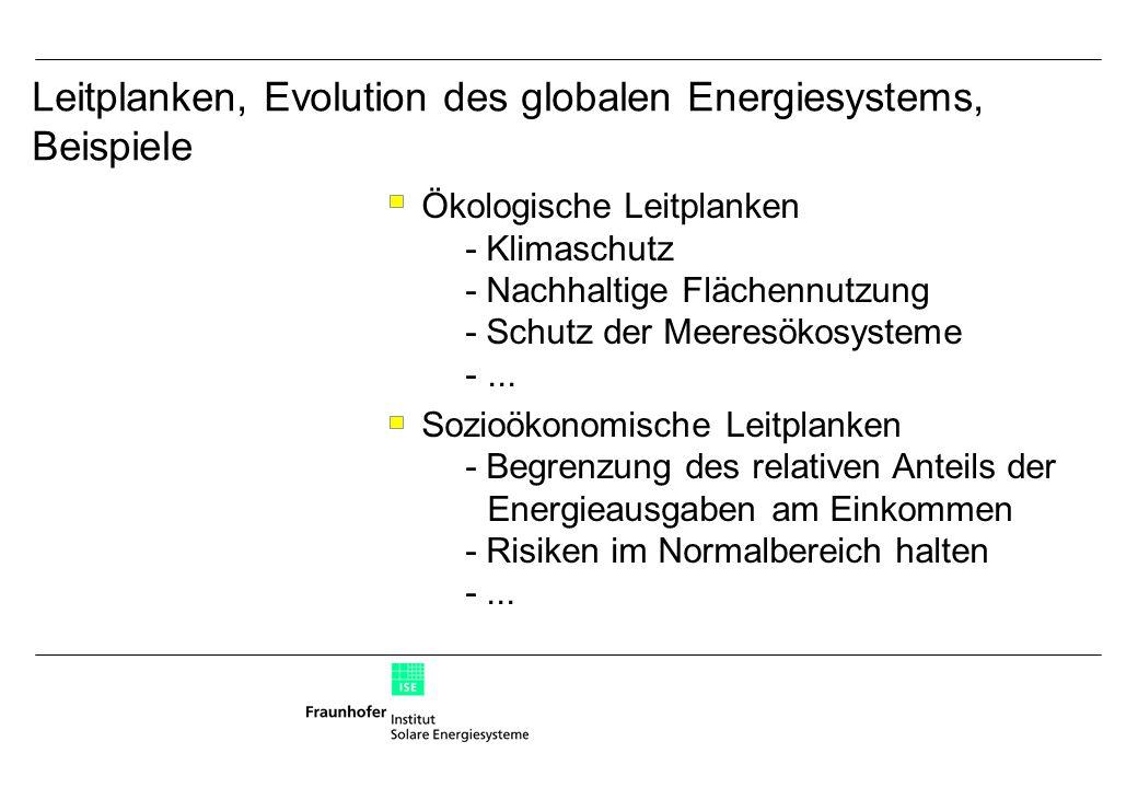 Ökologische Leitplanken - Klimaschutz - Nachhaltige Flächennutzung - Schutz der Meeresökosysteme -...