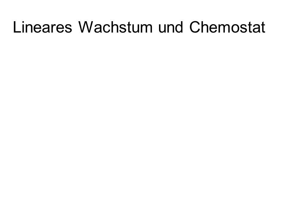 The Monod Chemostat Model Xi, Si, Ci Xe, Se, Ce Verdünnungsrate D = Wachstumsrate µ Biomassedichte X hängt nur von der Substratkonzentration S i am Einfluss ab dX/dt = -Y dS/dt Y = Ertragskoeffizient