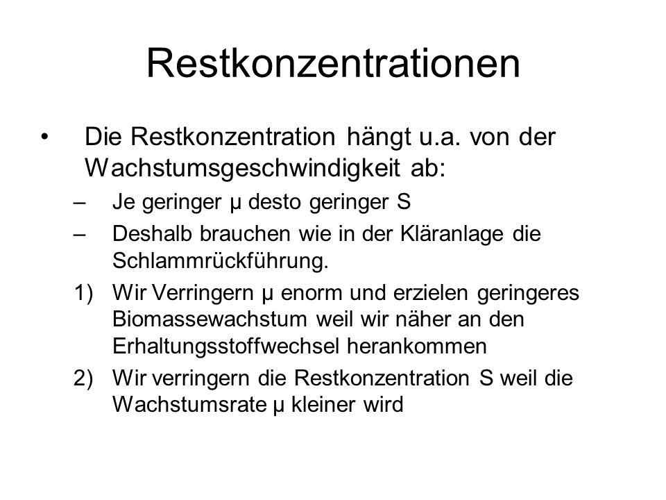 Restkonzentrationen im Chemostat Entnommen aus Kovarova-Kovar and Egli, MMBR, 1998