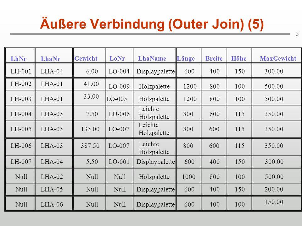 3 Äußere Verbindung (Outer Join) (5) LhaNr GewichtLoNrLhaNameLängeBreiteHöheMaxGewicht LHA-04 LHA-01 LHA-03 6.00 7.50 33.00 41.00 LO-004 LO-009 LO-005