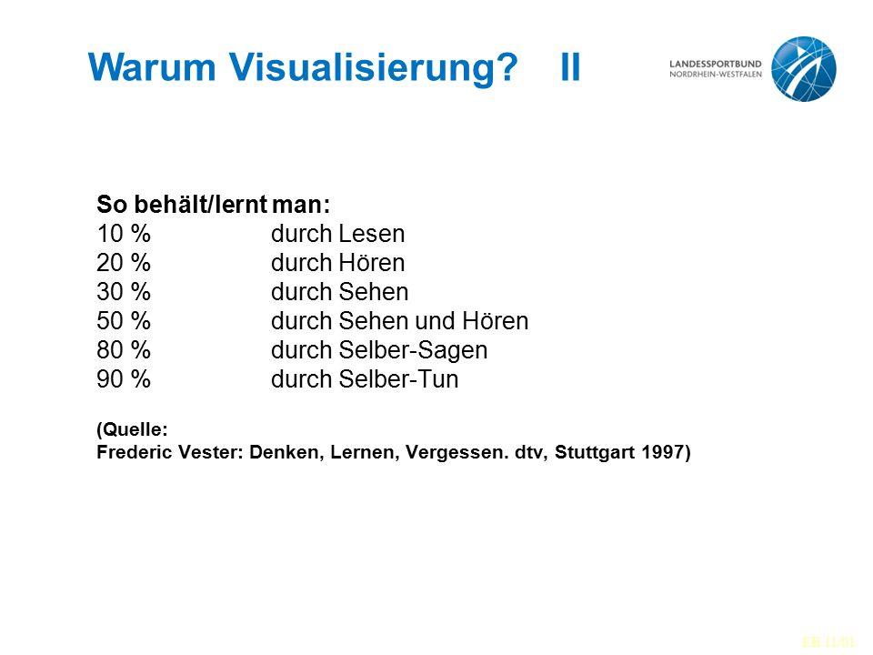 Warum Visualisierung? I So nimmt man Wissen auf: 1 %über den Geschmackssinn 1,5 %über den Tastsinn 3,5 %über den Geruchssinn 11 %über das Ohr 83 %über