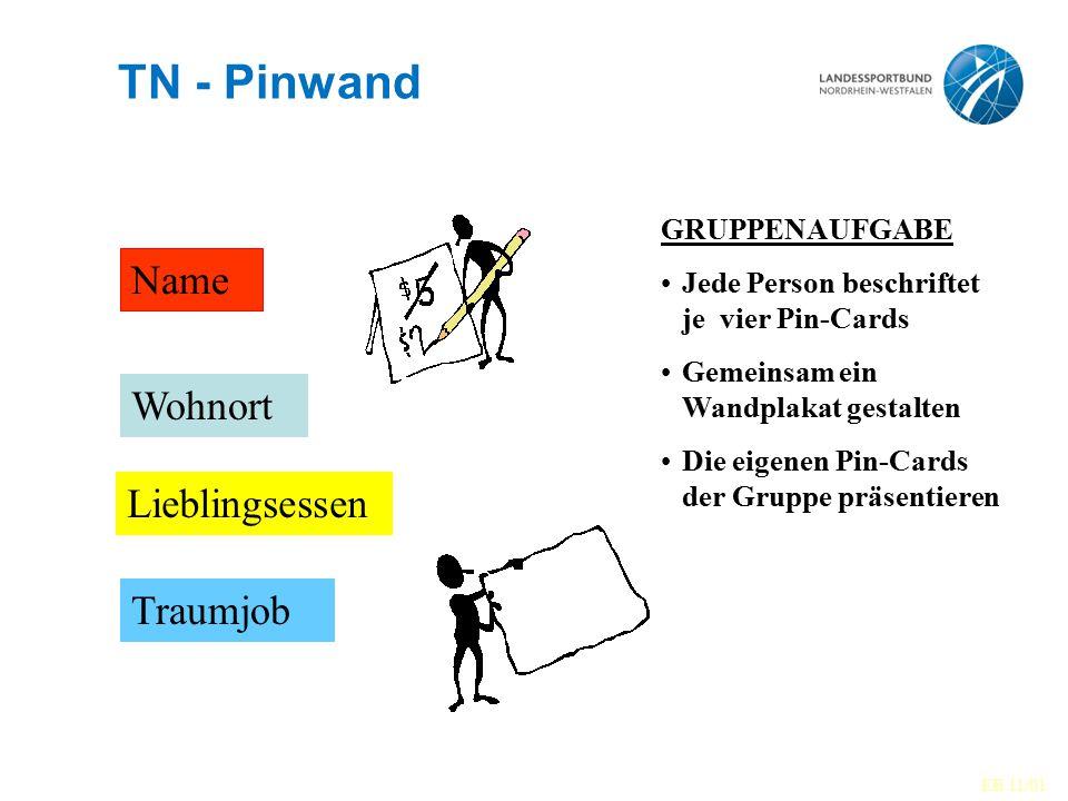 Technische Hinweise - Präsentation - Brust zeigen! Offene Hand auflegen! Alles vorlesen! Kunstpausen machen! EB 11/01