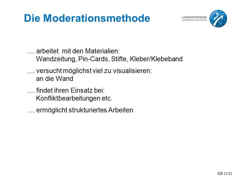 Die Moderationsmethode....