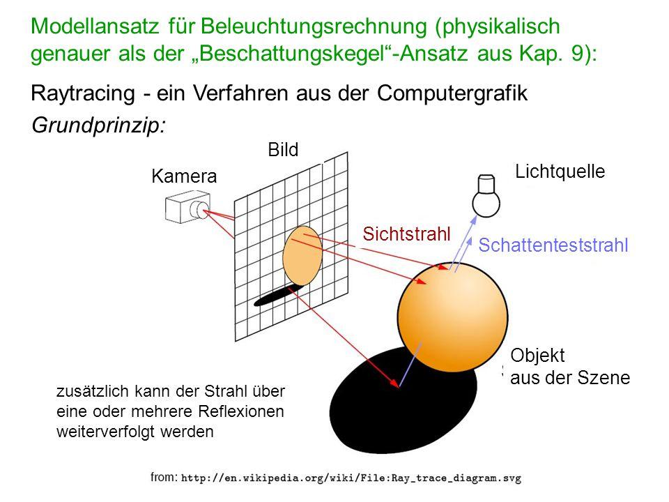 """Modellansatz für Beleuchtungsrechnung (physikalisch genauer als der """"Beschattungskegel""""-Ansatz aus Kap. 9): Raytracing - ein Verfahren aus der Compute"""