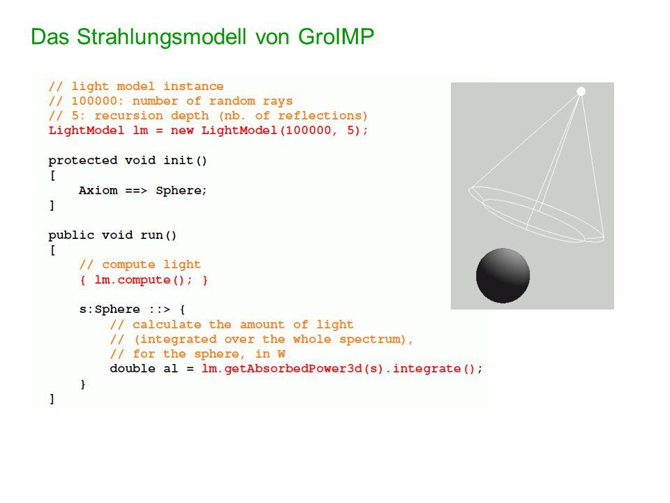 Das Strahlungsmodell von GroIMP