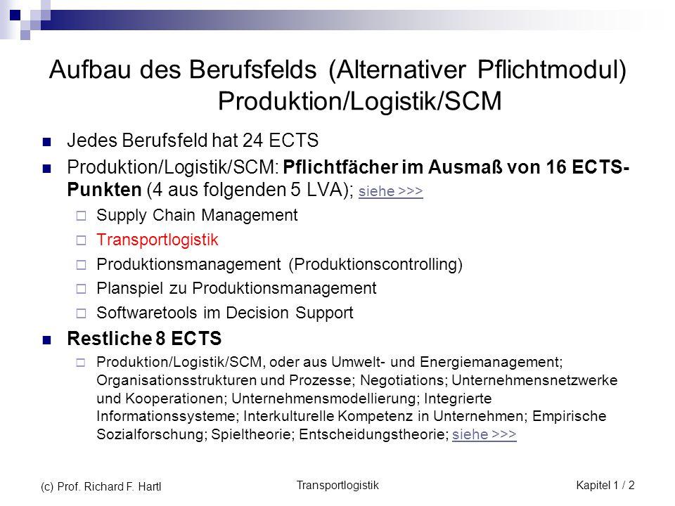 TransportlogistikKapitel 1 / 2 (c) Prof. Richard F. Hartl Aufbau des Berufsfelds (Alternativer Pflichtmodul) Produktion/Logistik/SCM Jedes Berufsfeld