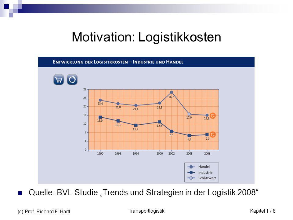 """Motivation: Logistikkosten TransportlogistikKapitel 1 / 8 (c) Prof. Richard F. Hartl Quelle: BVL Studie """"Trends und Strategien in der Logistik 2008"""""""