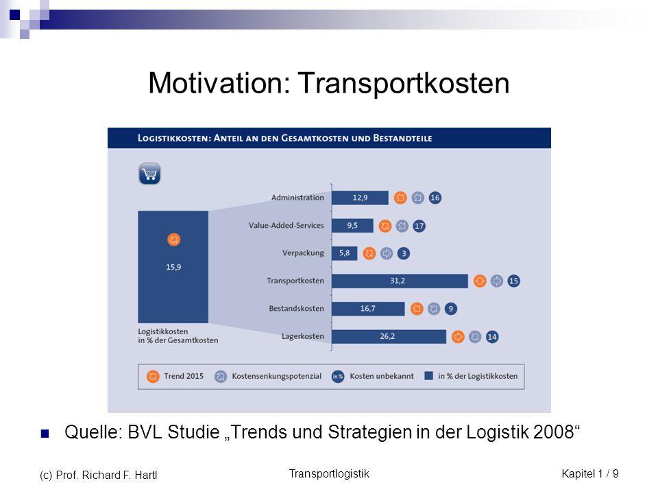 Motivation: Transportkosten TransportlogistikKapitel 1 / 9 (c) Prof. Richard F. Hartl