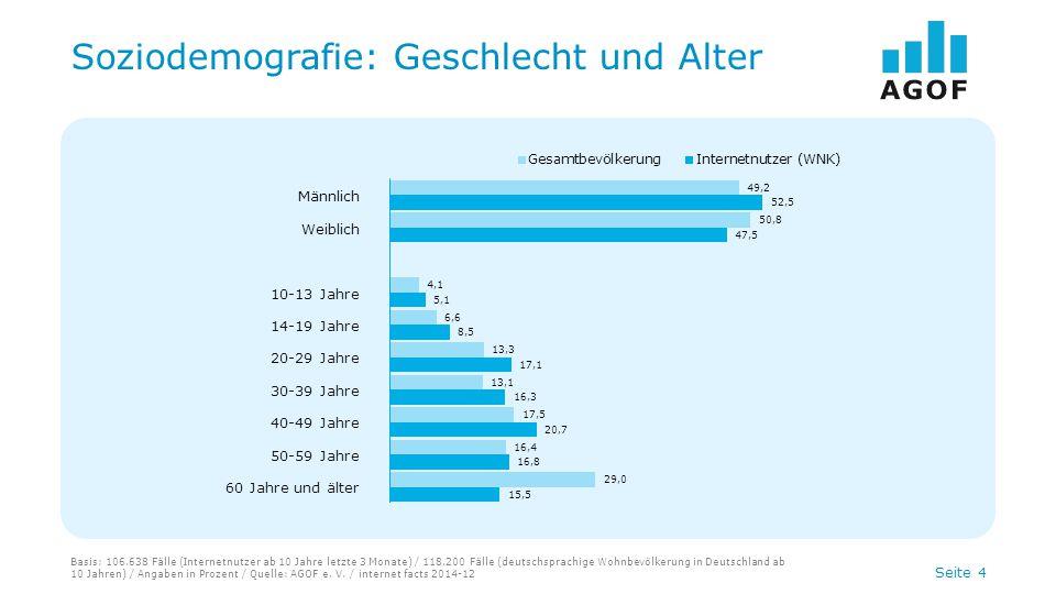 Seite 4 Soziodemografie: Geschlecht und Alter Basis: 106.638 Fälle (Internetnutzer ab 10 Jahre letzte 3 Monate) / 118.200 Fälle (deutschsprachige Wohnbevölkerung in Deutschland ab 10 Jahren) / Angaben in Prozent / Quelle: AGOF e.