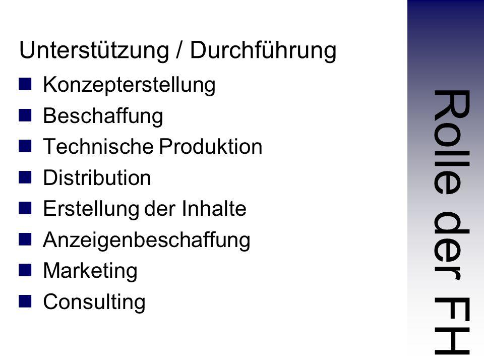 Konzepterstellung Beschaffung Technische Produktion Distribution Erstellung der Inhalte Anzeigenbeschaffung Marketing Consulting Rolle der FH Unterstützung / Durchführung