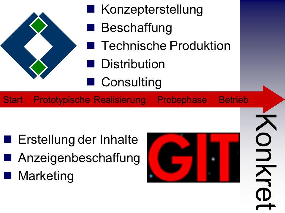 Konzepterstellung Beschaffung Technische Produktion Distribution Consulting Konkret Erstellung der Inhalte Anzeigenbeschaffung Marketing Start Prototypische Realisierung Probephase Betrieb