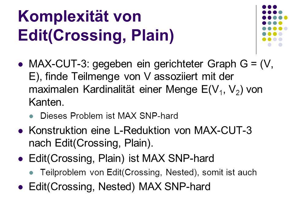 Komplexität von Edit(Crossing, Plain) MAX-CUT-3: gegeben ein gerichteter Graph G = (V, E), finde Teilmenge von V assoziiert mit der maximalen Kardinalität einer Menge E(V 1, V 2 ) von Kanten.