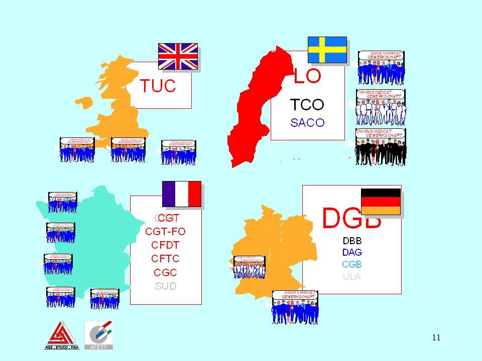 11 Unions CGT