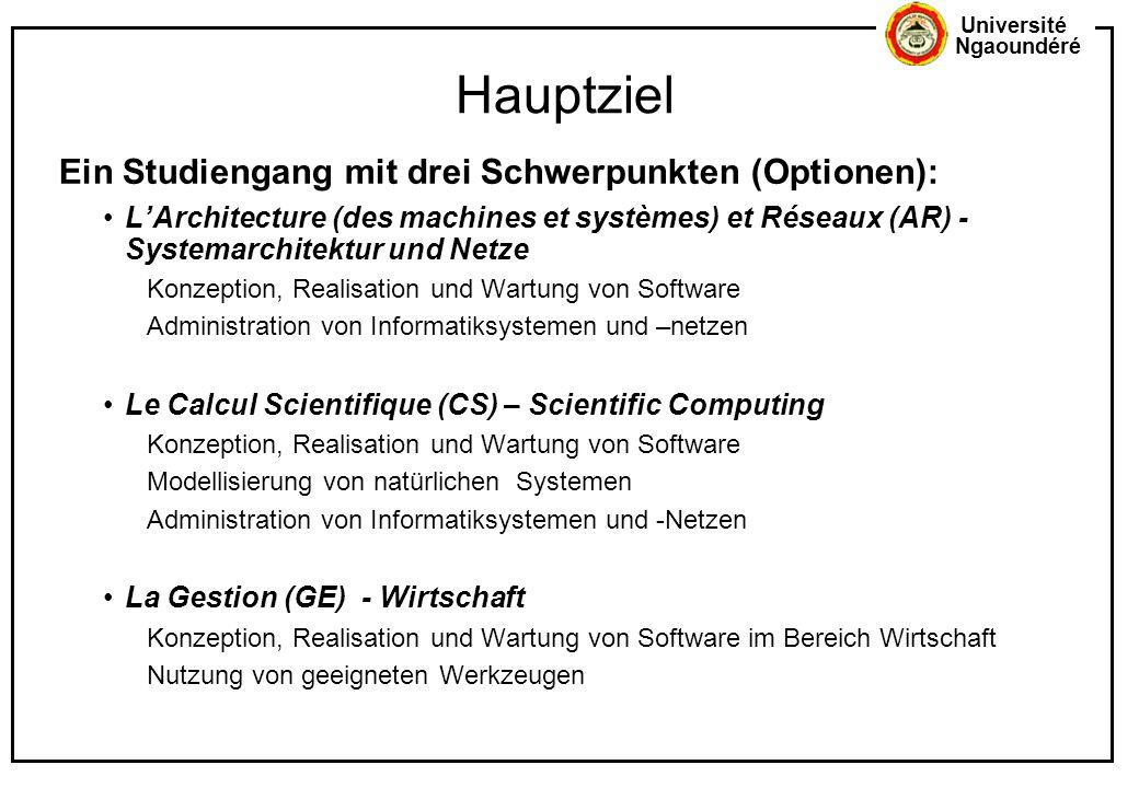 Université Ngaoundéré Hauptziel Ein Studiengang mit drei Schwerpunkten (Optionen): L'Architecture (des machines et systèmes) et Réseaux (AR) - Systema