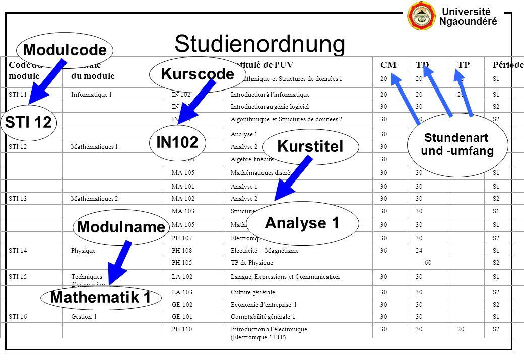 Université Ngaoundéré Studienordnung Code du module Intitulé du module Code de l'UV Intitulé de l'UVCMTDTPPériode IN 101Algorithmique et Structures de