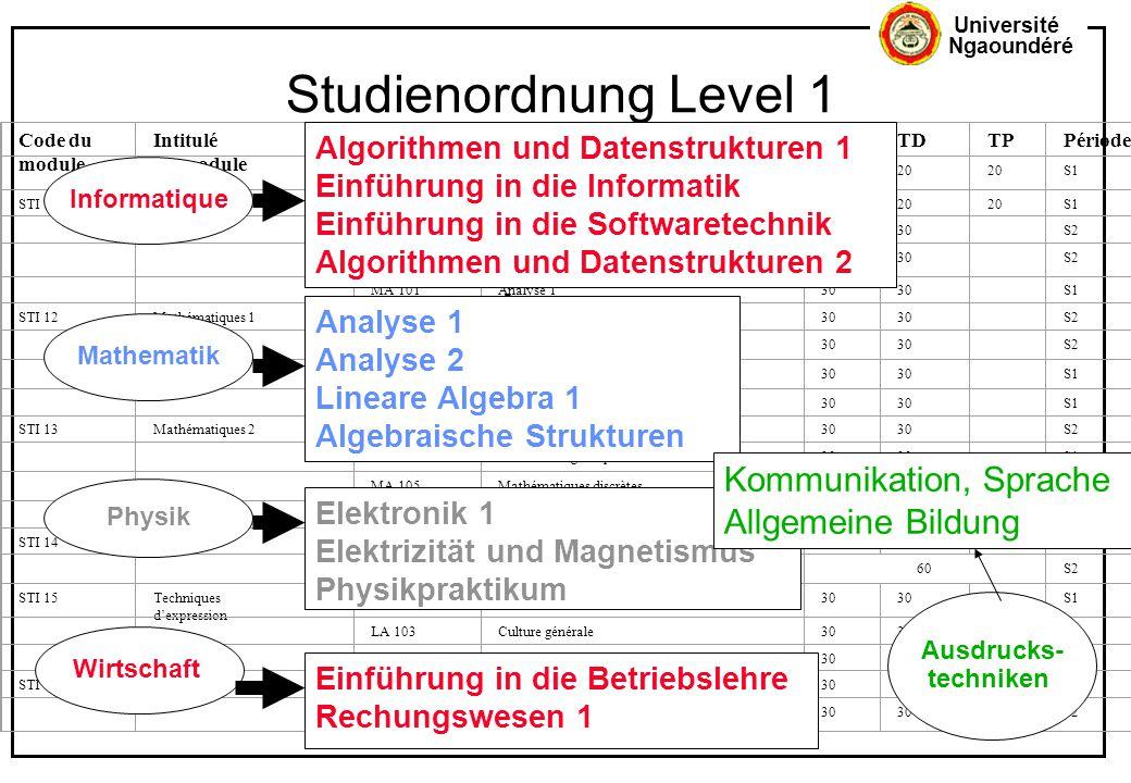 Université Ngaoundéré Studienordnung Level 1 Code du module Intitulé du module Code de l'UV Intitulé de l'UVCMTDTPPériode IN 101Algorithmique et Struc