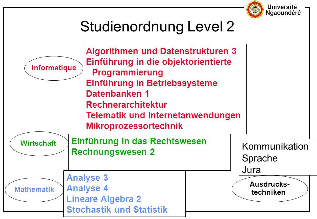 Université Ngaoundéré Studienordnung Level 2 Informatique Algorithmen und Datenstrukturen 3 Einführung in die objektorientierte Programmierung Einführ