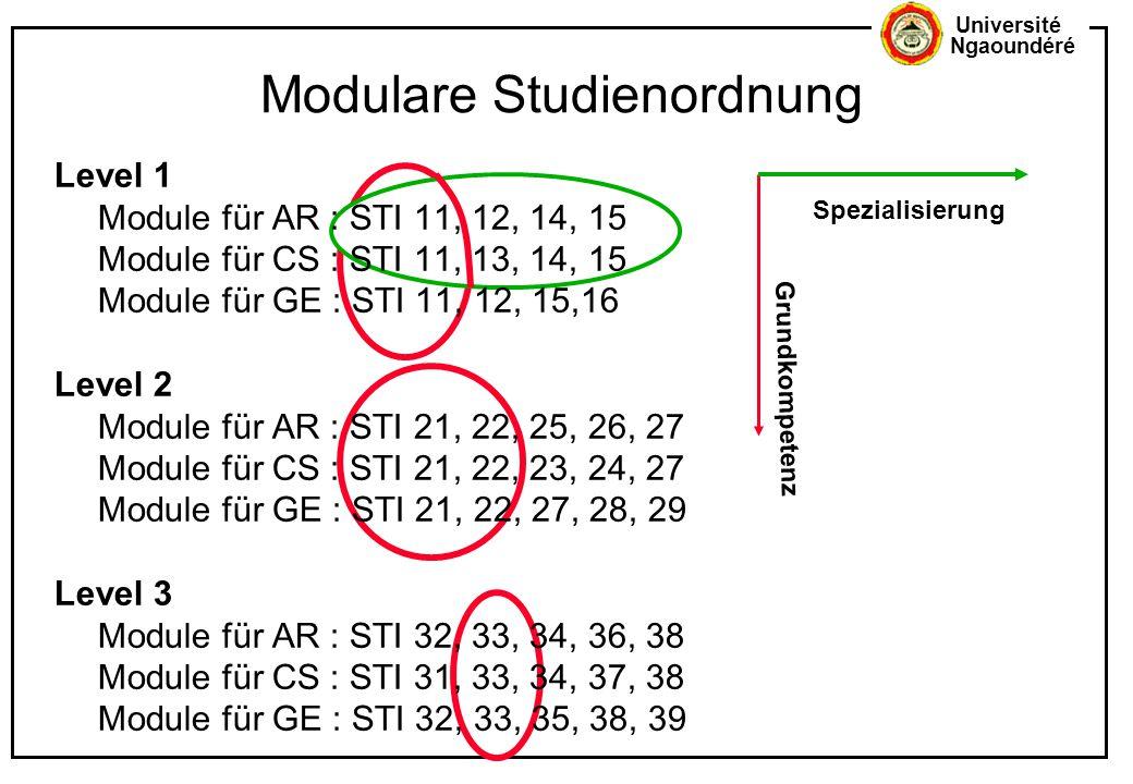 Université Ngaoundéré Modulare Studienordnung Level 1 Module für AR : STI 11, 12, 14, 15 Module für CS : STI 11, 13, 14, 15 Module für GE : STI 11, 12