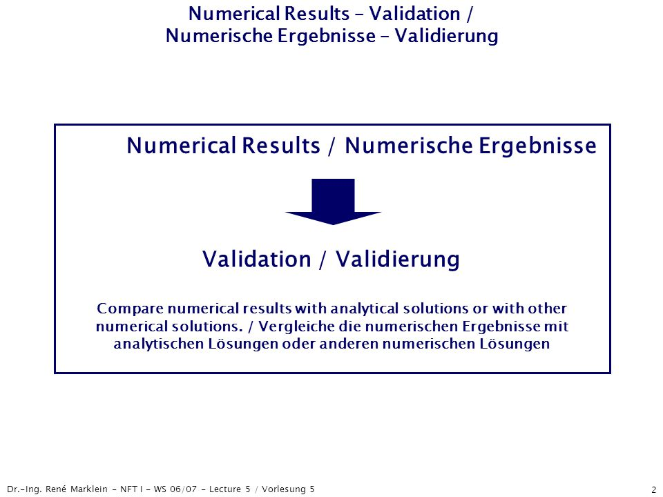 Dr.-Ing. René Marklein - NFT I - WS 06/07 - Lecture 5 / Vorlesung 5 2 Numerical Results – Validation / Numerische Ergebnisse – Validierung Numerical R